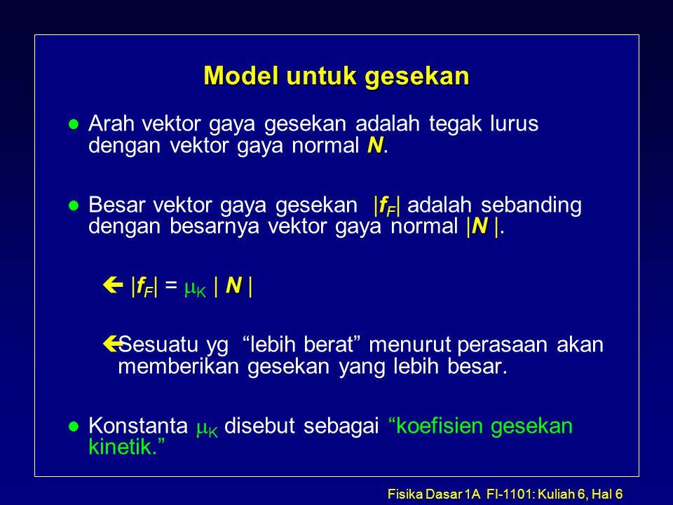 Model untuk gesekan Arah vektor gaya gesekan adalah tegak lurus dengan vektor gaya normal N.