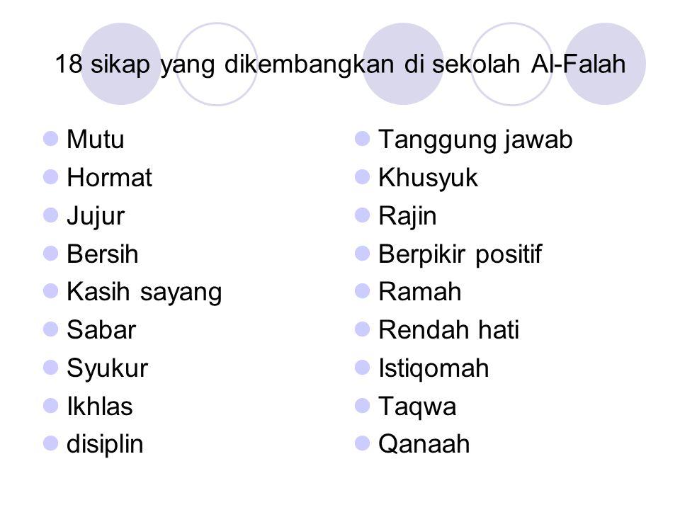 18 sikap yang dikembangkan di sekolah Al-Falah