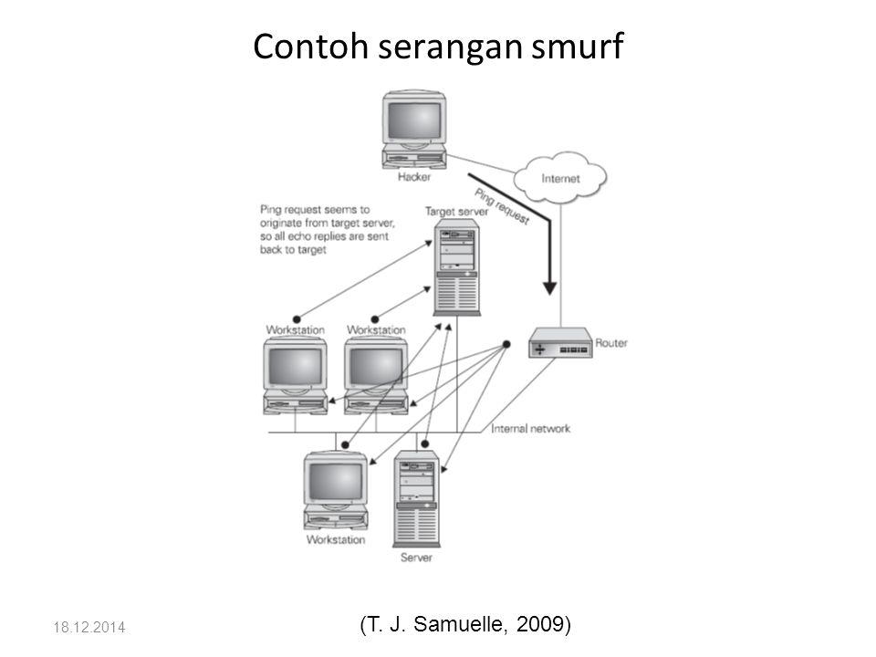 Contoh serangan smurf 07.04.2017 (T. J. Samuelle, 2009)