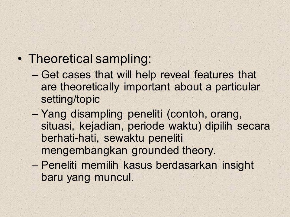 Theoretical sampling: