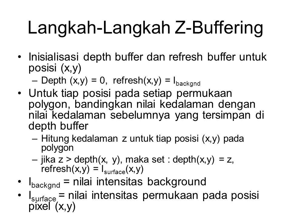 Langkah-Langkah Z-Buffering