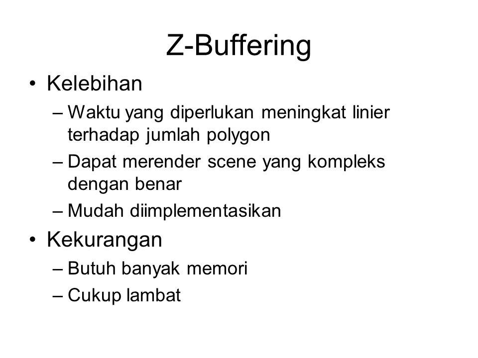 Z-Buffering Kelebihan Kekurangan