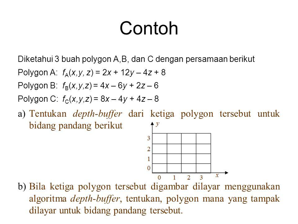 Contoh Diketahui 3 buah polygon A,B, dan C dengan persamaan berikut. Polygon A: fA(x,y, z) = 2x + 12y – 4z + 8.