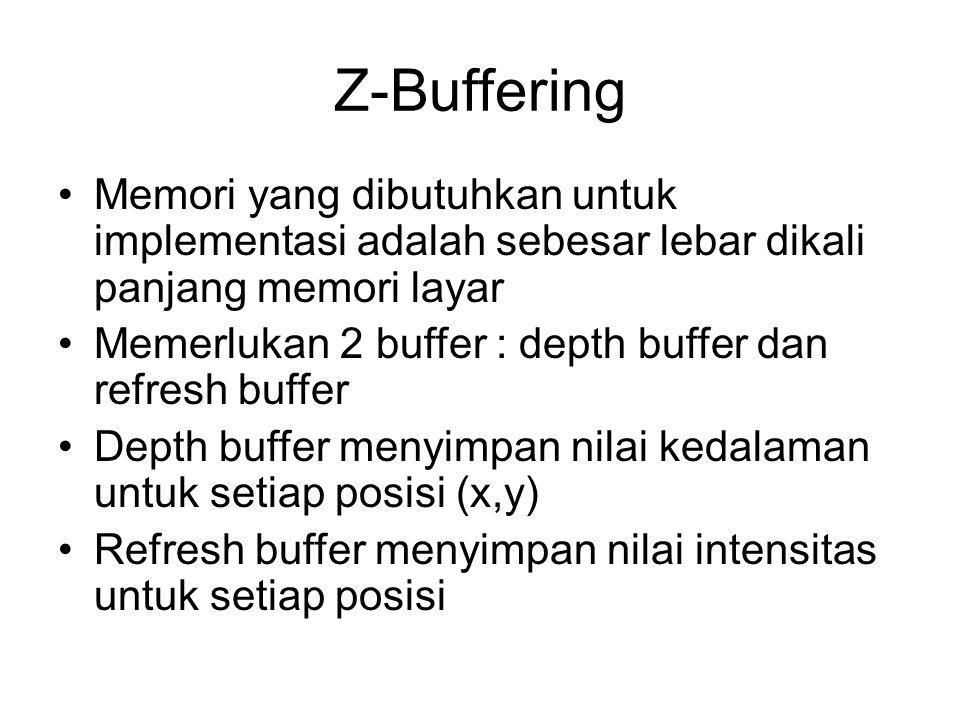Z-Buffering Memori yang dibutuhkan untuk implementasi adalah sebesar lebar dikali panjang memori layar.