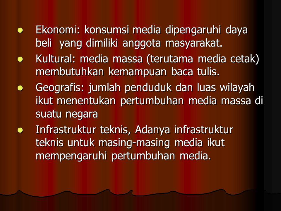 Ekonomi: konsumsi media dipengaruhi daya beli yang dimiliki anggota masyarakat.
