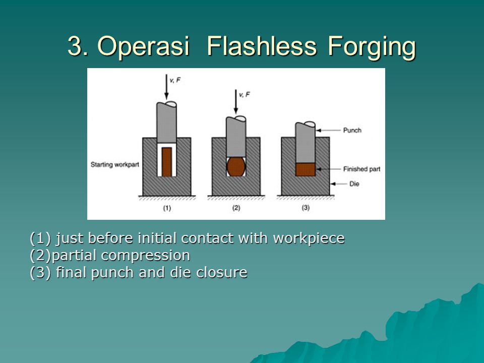 3. Operasi Flashless Forging