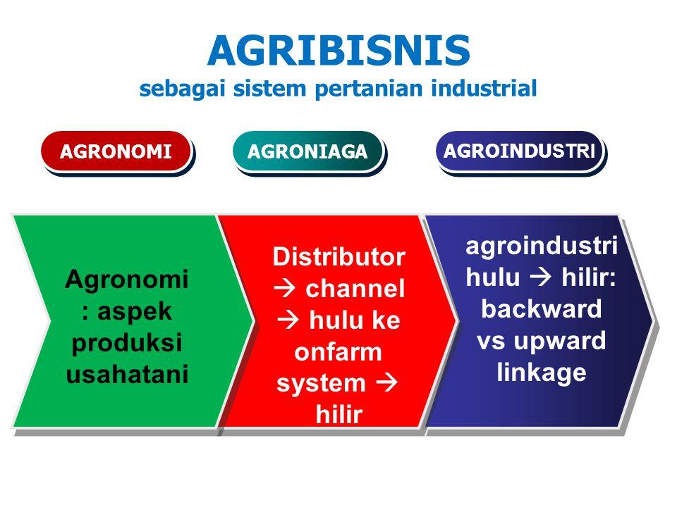 AGRIBISNIS sebagai sistem pertanian industrial