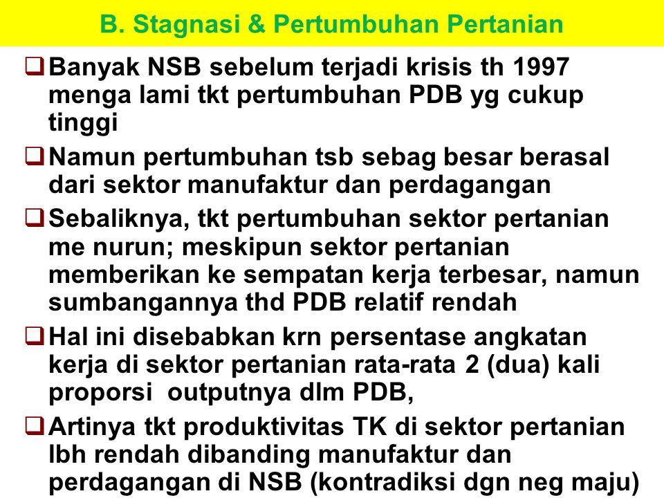 B. Stagnasi & Pertumbuhan Pertanian