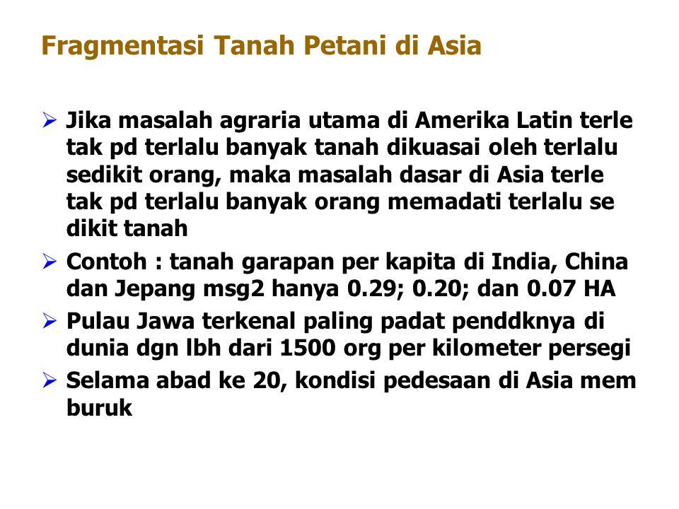 Fragmentasi Tanah Petani di Asia