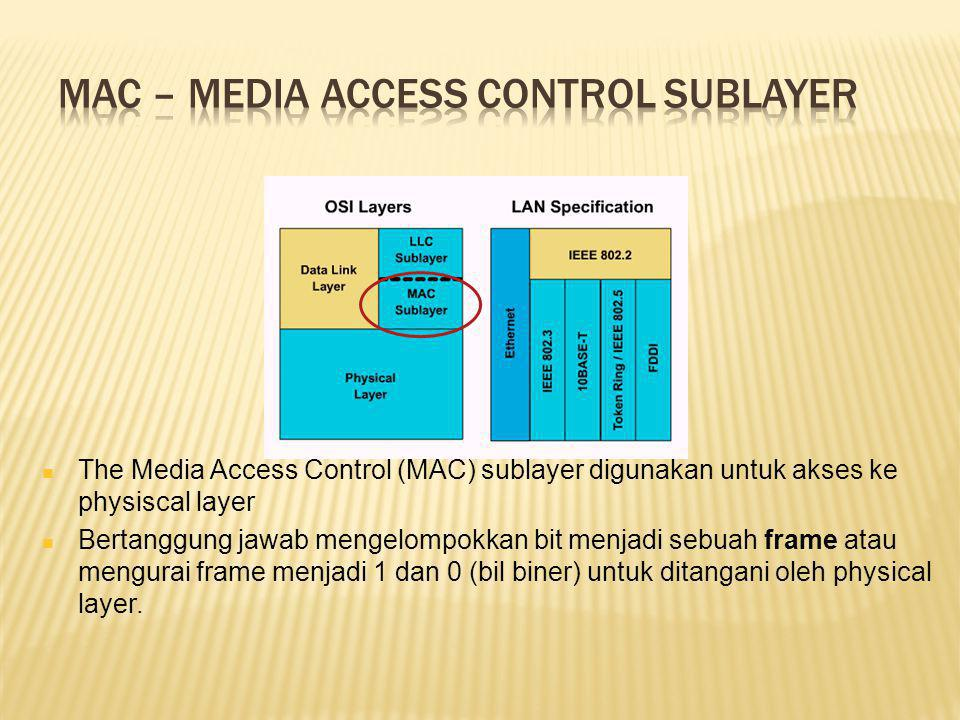 MAC – Media Access Control Sublayer