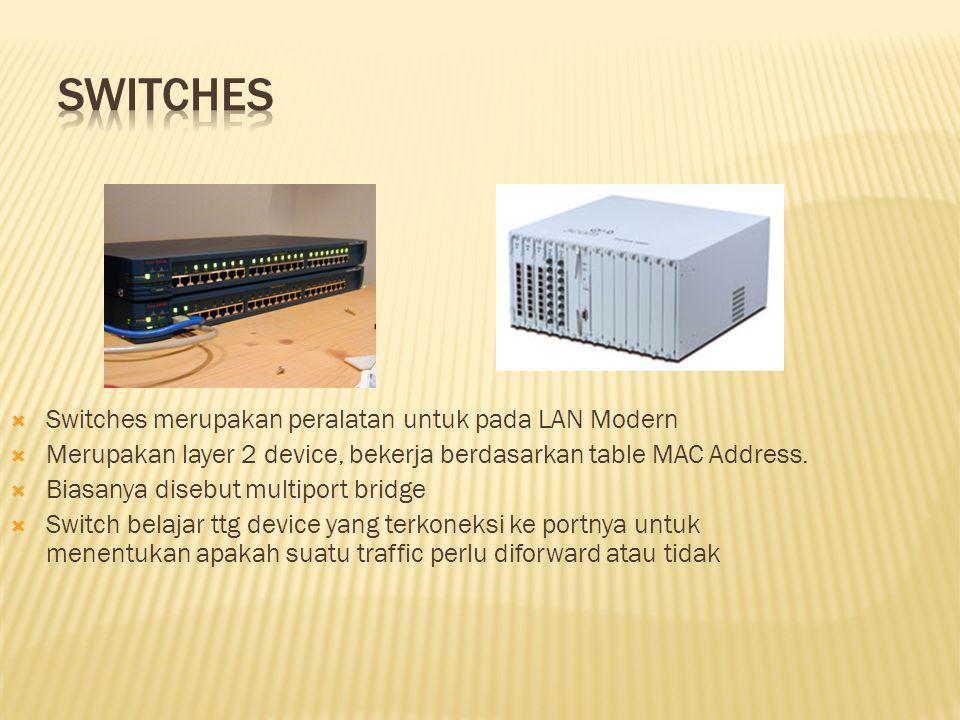 Switches Switches merupakan peralatan untuk pada LAN Modern
