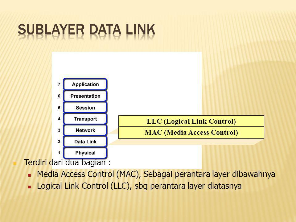 LLC (Logical Link Control) MAC (Media Access Control)