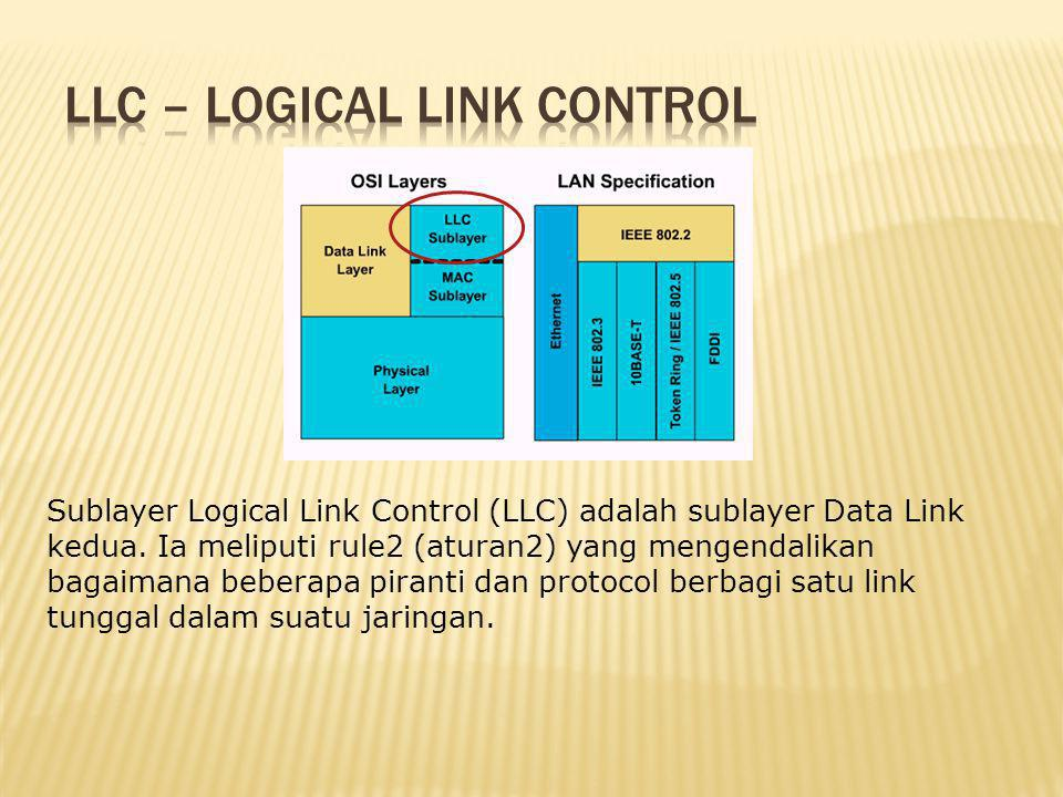 LLC – Logical Link COntrol