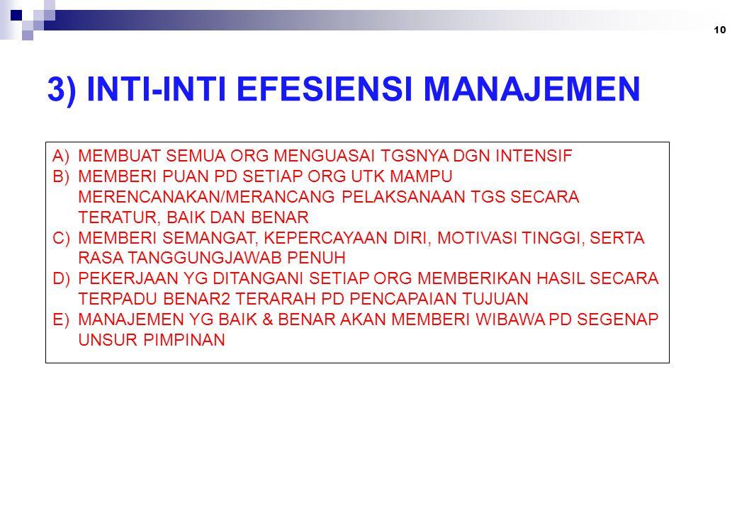 3) INTI-INTI EFESIENSI MANAJEMEN