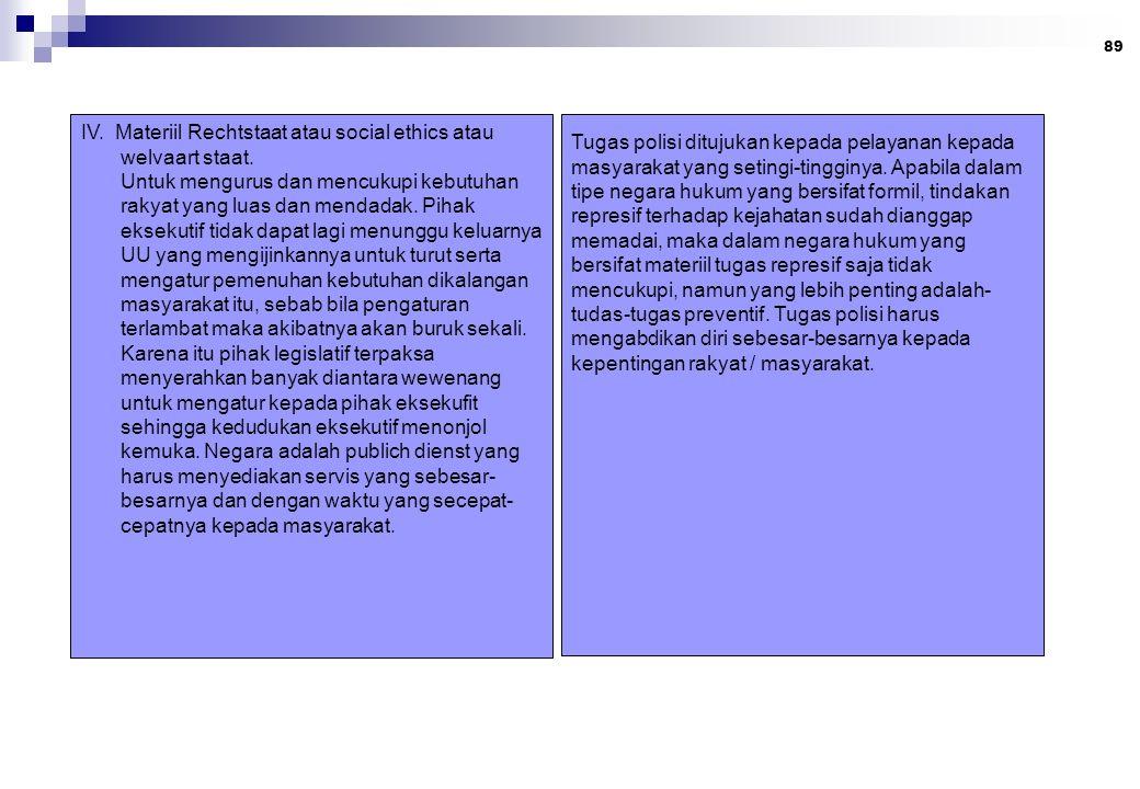 IV. Materiil Rechtstaat atau social ethics atau welvaart staat.