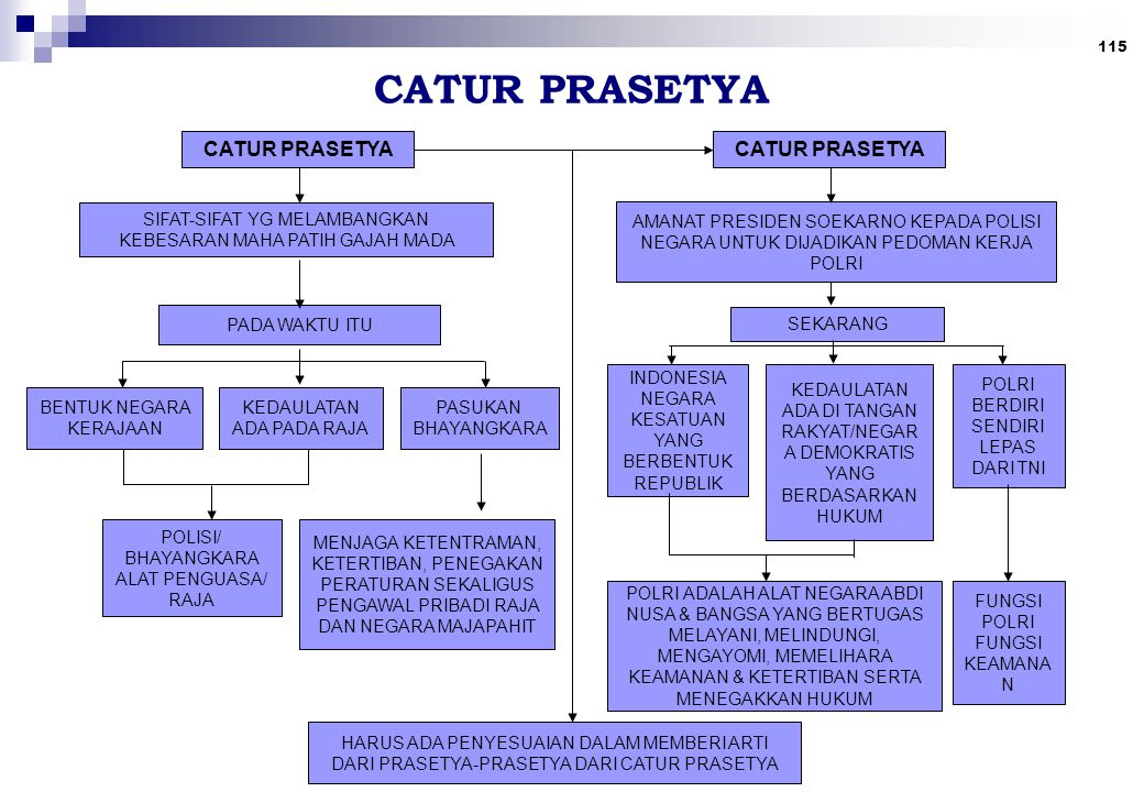 CATUR PRASETYA CATUR PRASETYA CATUR PRASETYA