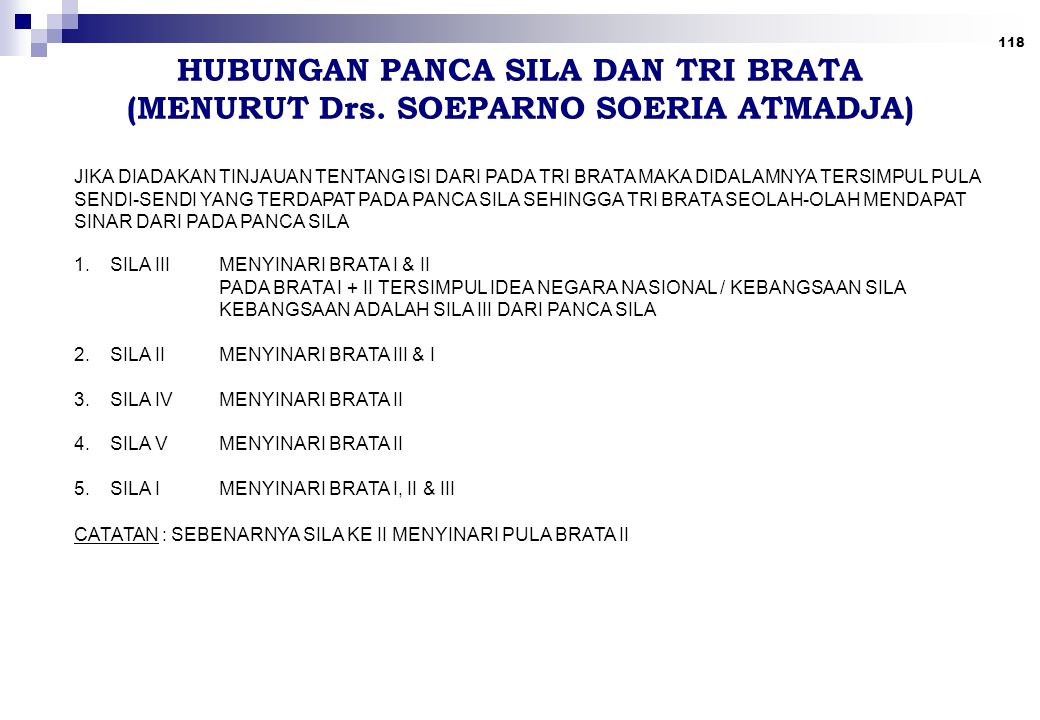 HUBUNGAN PANCA SILA DAN TRI BRATA (MENURUT Drs