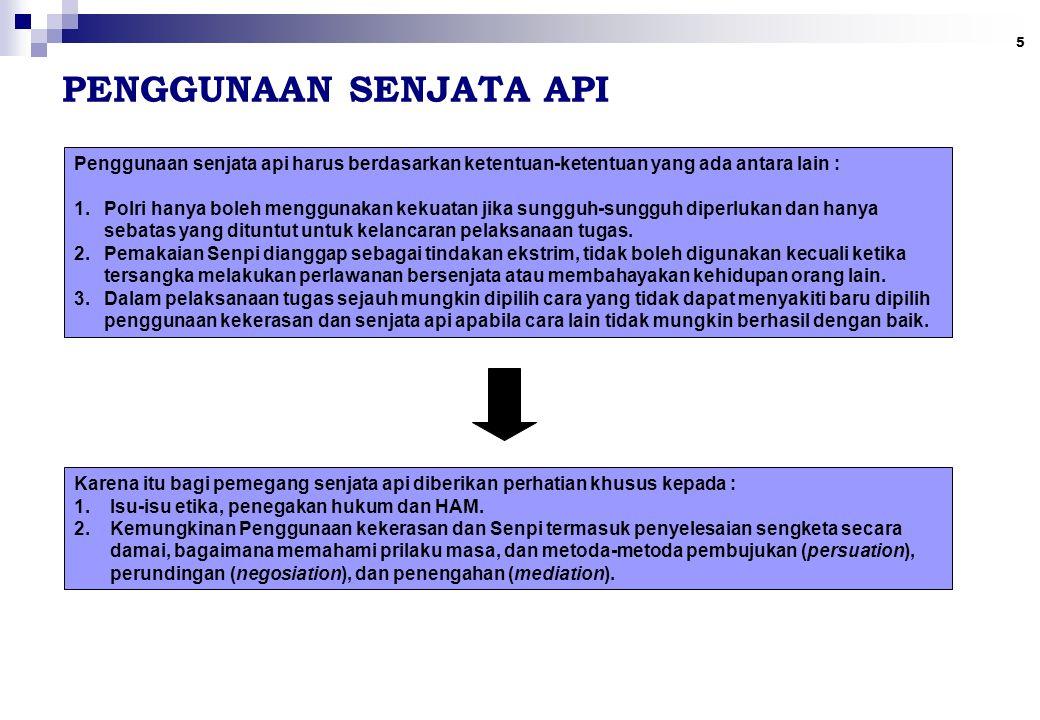 PENGGUNAAN SENJATA API