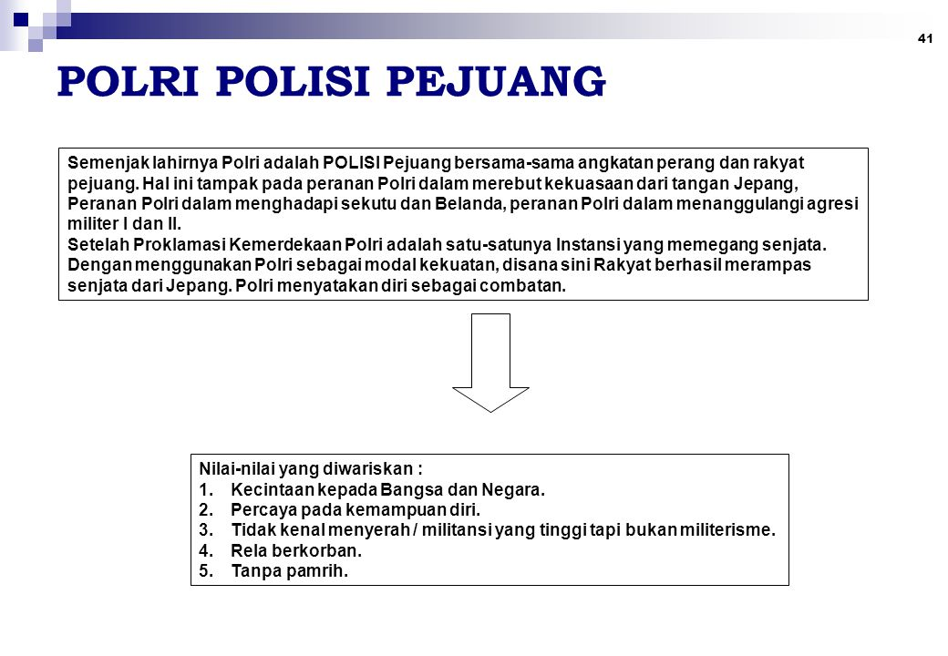 POLRI POLISI PEJUANG