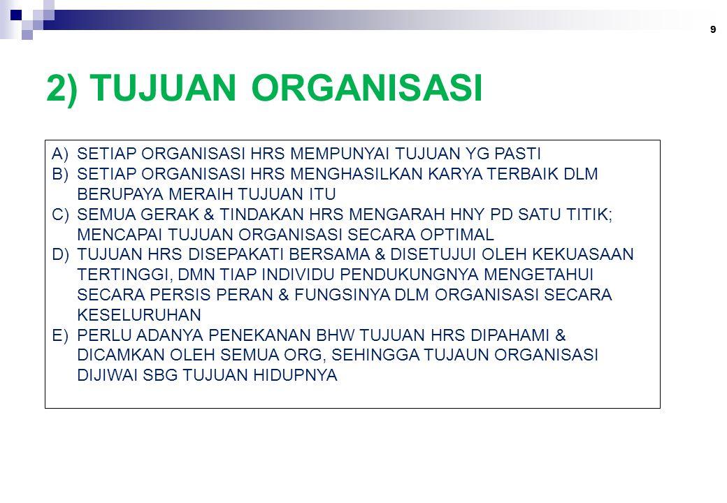 2) TUJUAN ORGANISASI SETIAP ORGANISASI HRS MEMPUNYAI TUJUAN YG PASTI