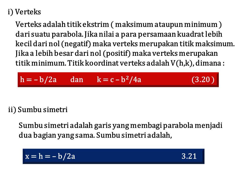i) Verteks Verteks adalah titik ekstrim ( maksimum ataupun minimum ) dari suatu parabola. Jika nilai a para persamaan kuadrat lebih.