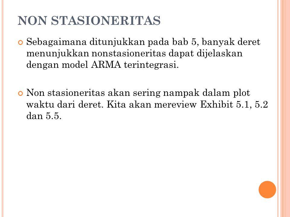 NON STASIONERITAS Sebagaimana ditunjukkan pada bab 5, banyak deret menunjukkan nonstasioneritas dapat dijelaskan dengan model ARMA terintegrasi.