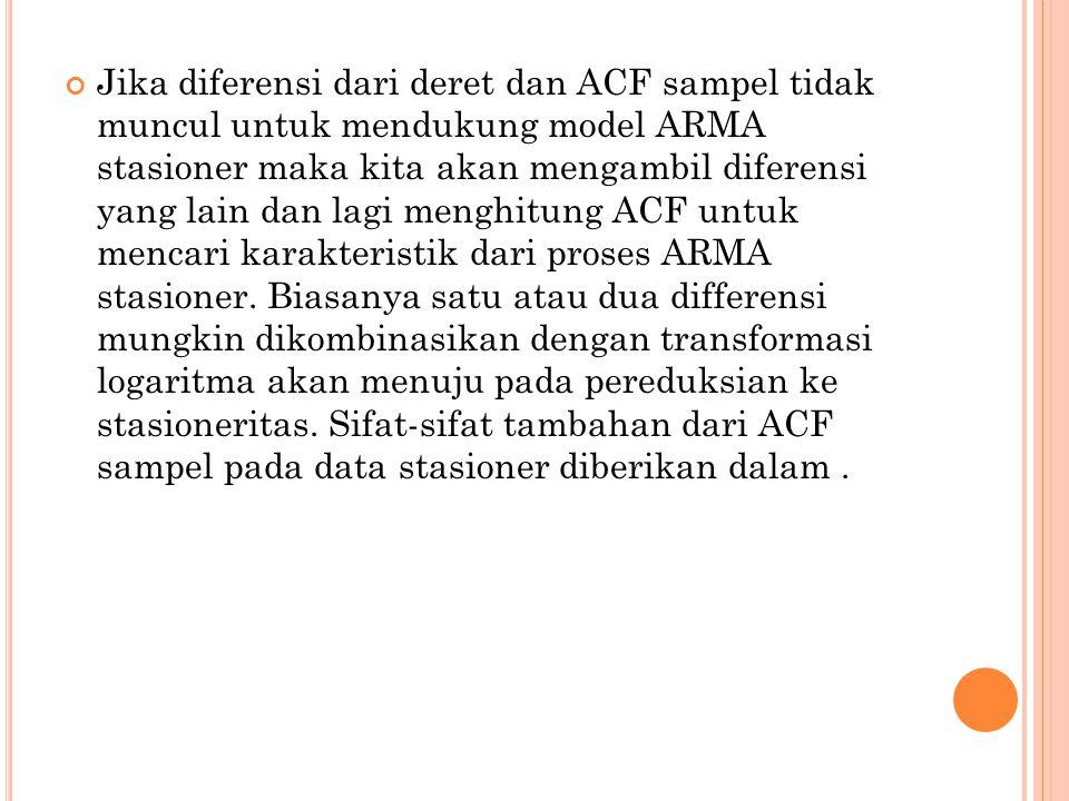 Jika diferensi dari deret dan ACF sampel tidak muncul untuk mendukung model ARMA stasioner maka kita akan mengambil diferensi yang lain dan lagi menghitung ACF untuk mencari karakteristik dari proses ARMA stasioner.