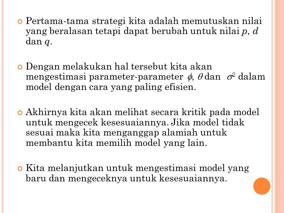 Pertama-tama strategi kita adalah memutuskan nilai yang beralasan tetapi dapat berubah untuk nilai p, d dan q.