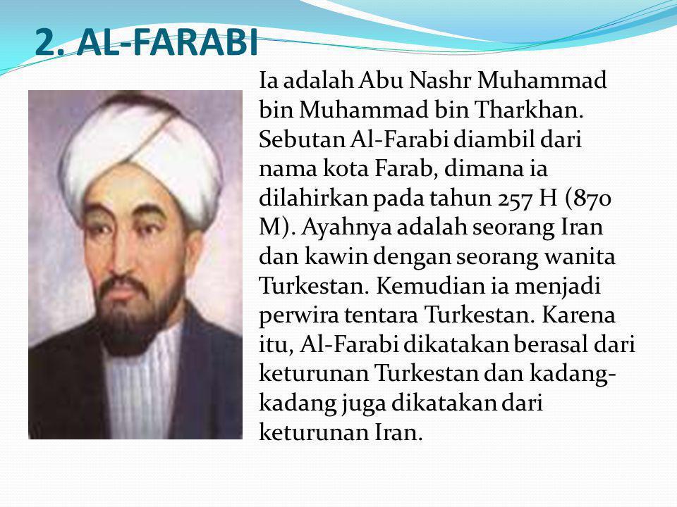 Ia adalah Abu Nashr Muhammad bin Muhammad bin Tharkhan