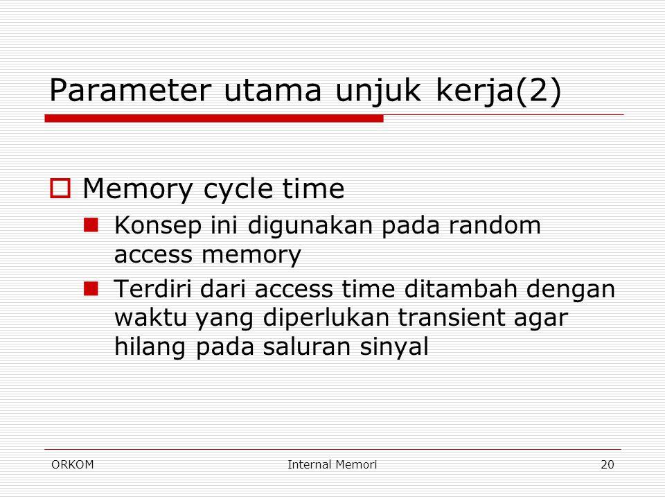 Parameter utama unjuk kerja(2)
