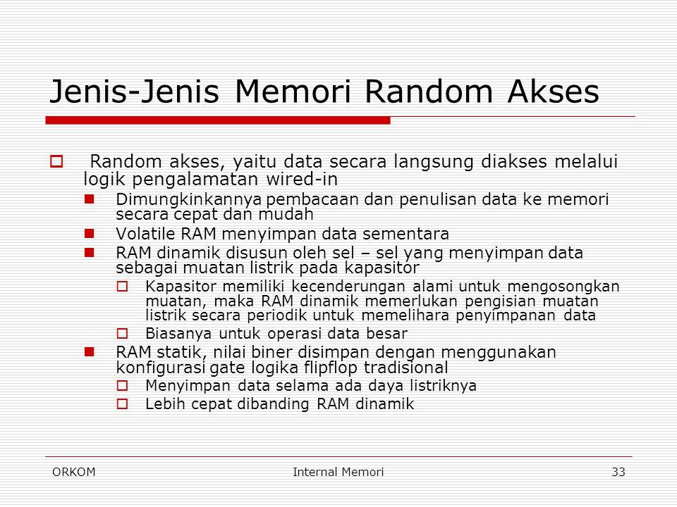 Jenis-Jenis Memori Random Akses