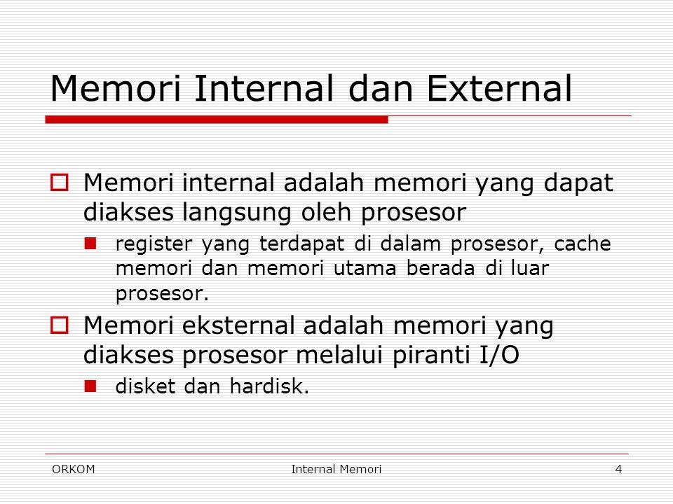 Memori Internal dan External