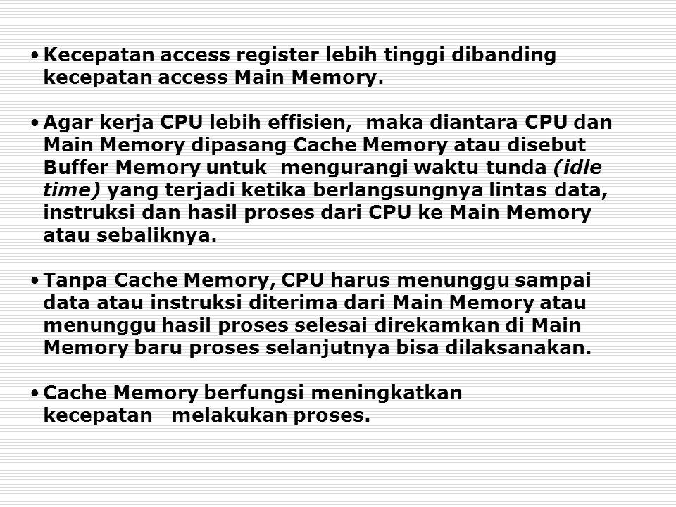 Kecepatan access register lebih tinggi dibanding kecepatan access Main Memory.