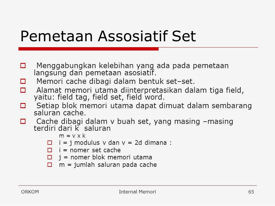 Pemetaan Assosiatif Set