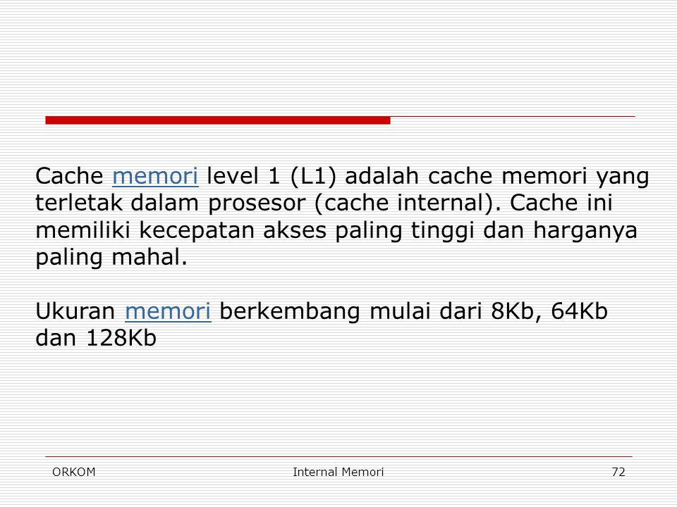 Ukuran memori berkembang mulai dari 8Kb, 64Kb dan 128Kb