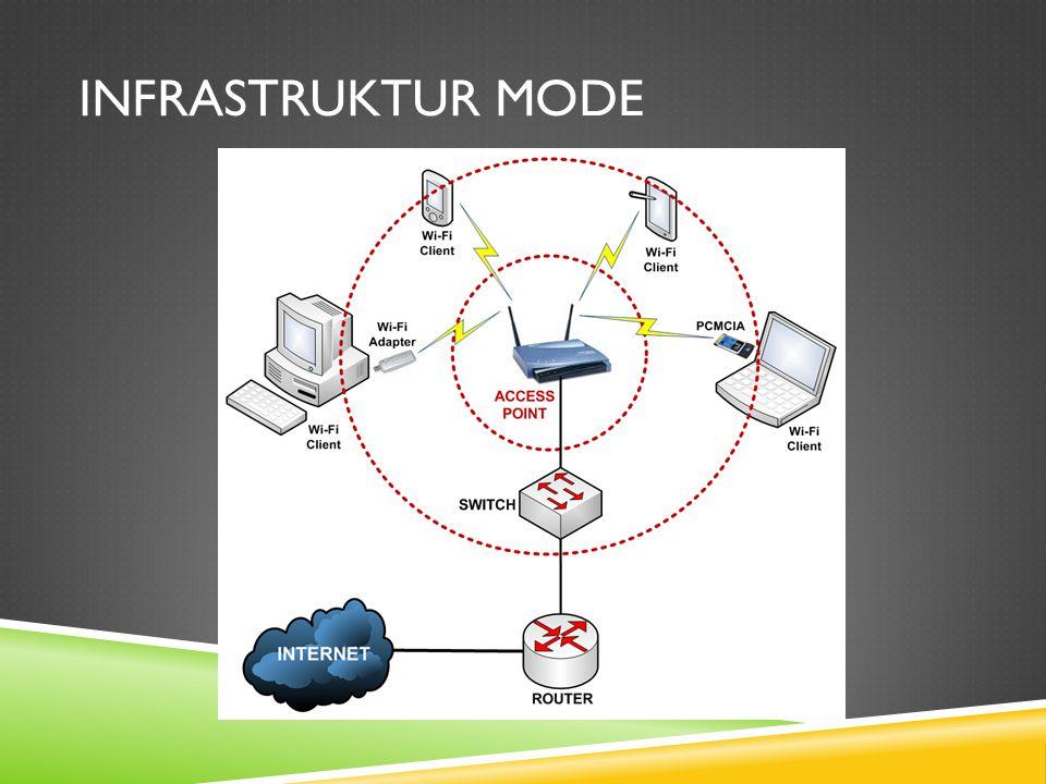 Infrastruktur mode