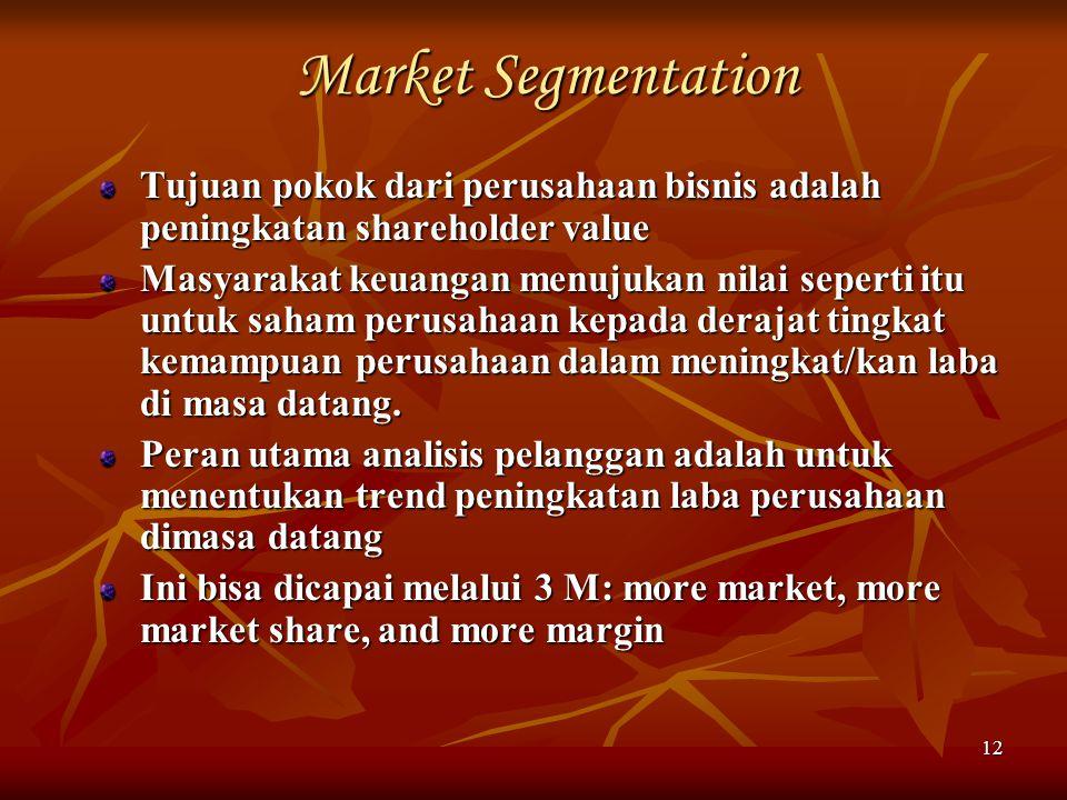 Market Segmentation Tujuan pokok dari perusahaan bisnis adalah peningkatan shareholder value.