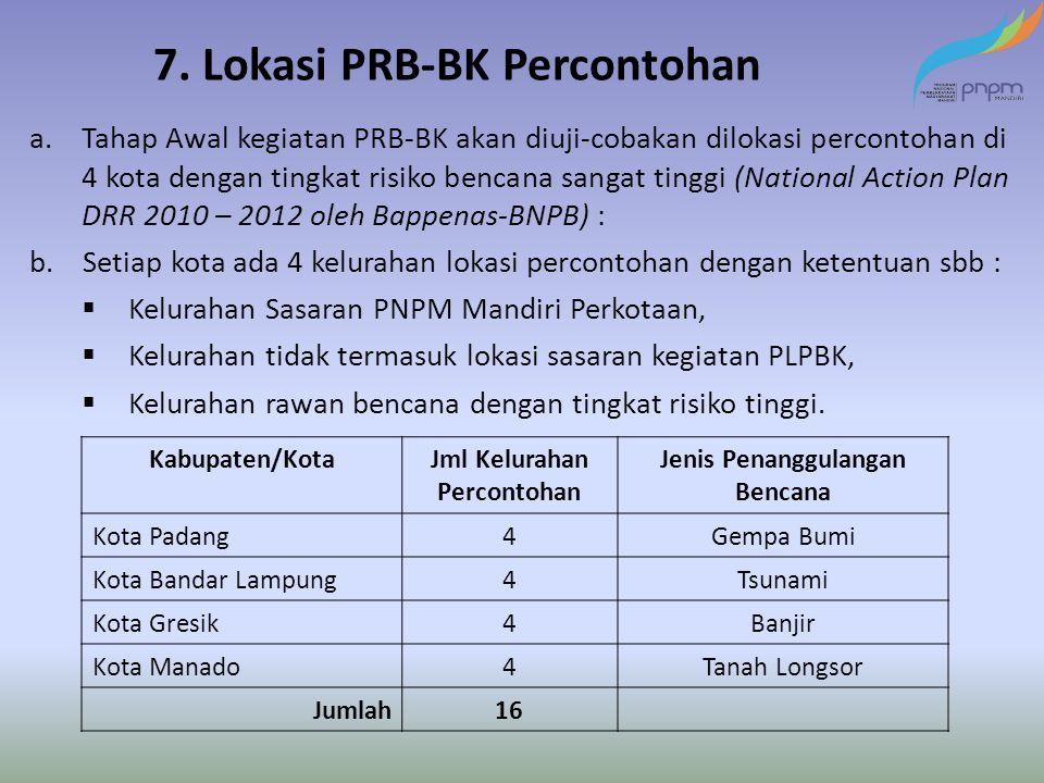 7. Lokasi PRB-BK Percontohan