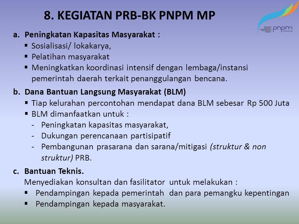 8. KEGIATAN PRB-BK PNPM MP