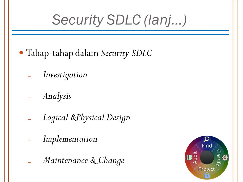 Security SDLC (lanj…) Tahap-tahap dalam Security SDLC Investigation