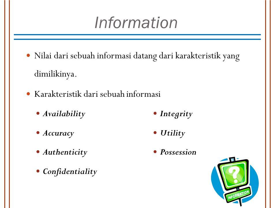 Information Nilai dari sebuah informasi datang dari karakteristik yang dimilikinya. Karakteristik dari sebuah informasi.