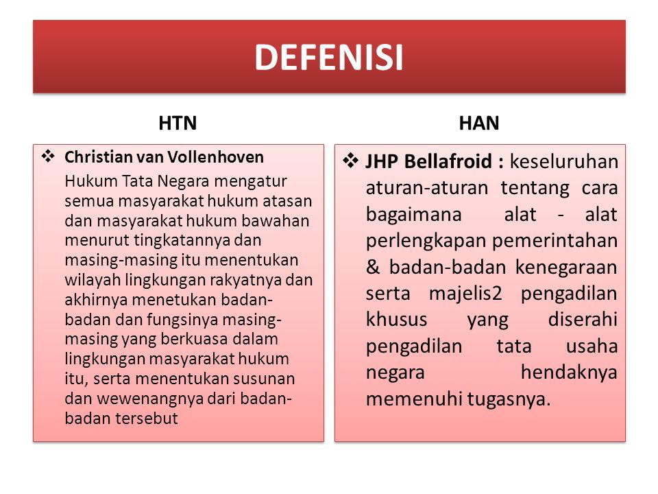 DEFENISI HTN. HAN. Christian van Vollenhoven.
