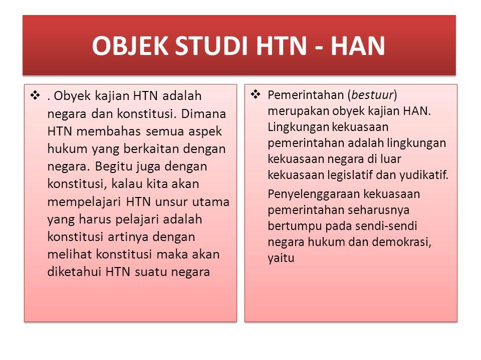 OBJEK STUDI HTN - HAN