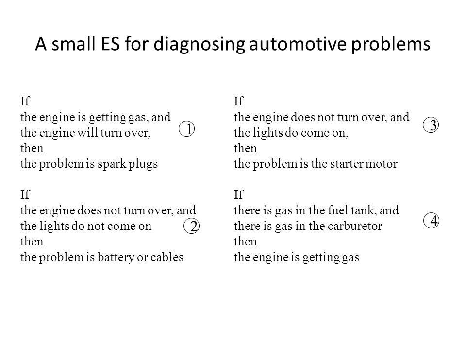 A small ES for diagnosing automotive problems