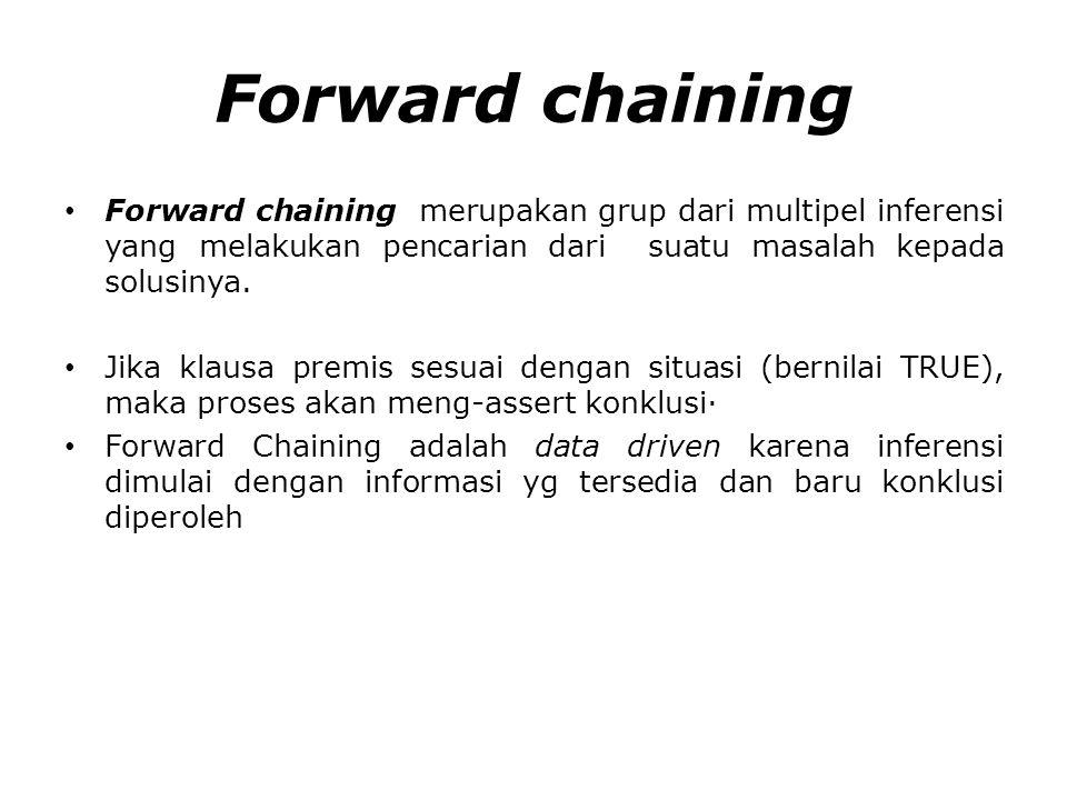 Forward chaining Forward chaining merupakan grup dari multipel inferensi yang melakukan pencarian dari suatu masalah kepada solusinya.