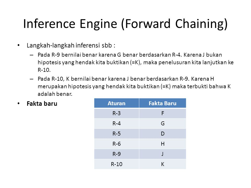 Inference Engine (Forward Chaining)