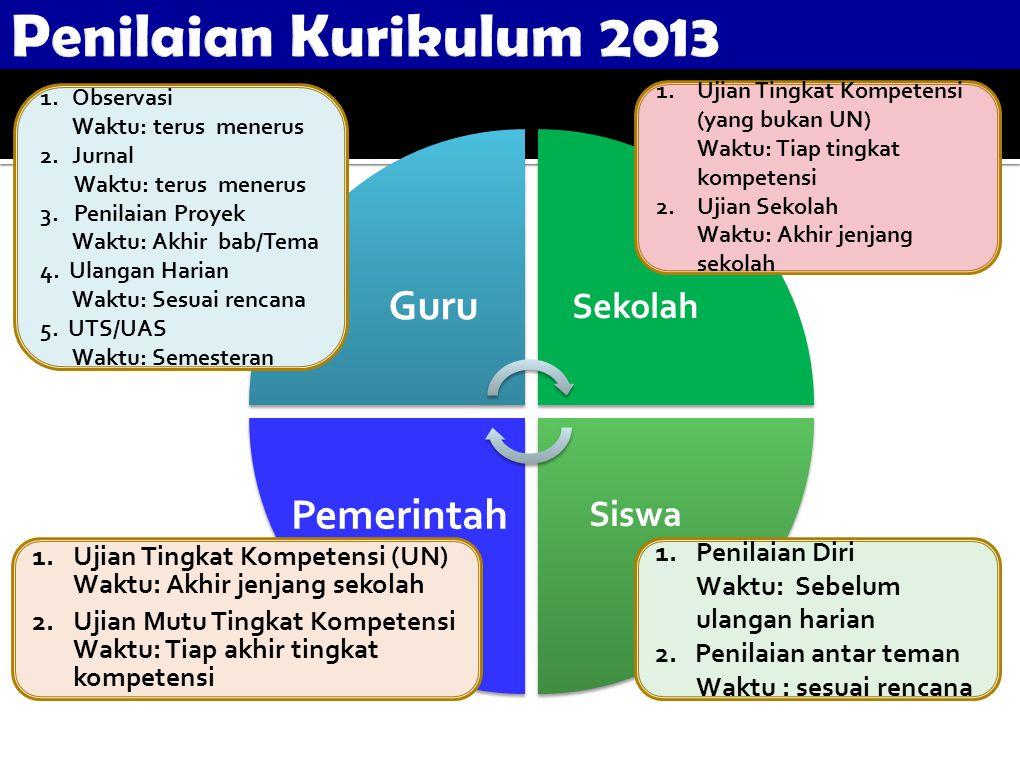 Penilaian Kurikulum 2013 Guru Pemerintah Sekolah Siswa Penilaian Diri