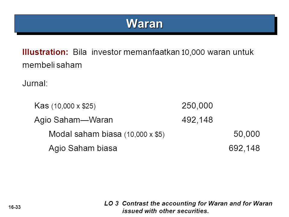 Waran Illustration: Bila investor memanfaatkan 10,000 waran untuk membeli saham. Jurnal: Kas (10,000 x $25) 250,000.