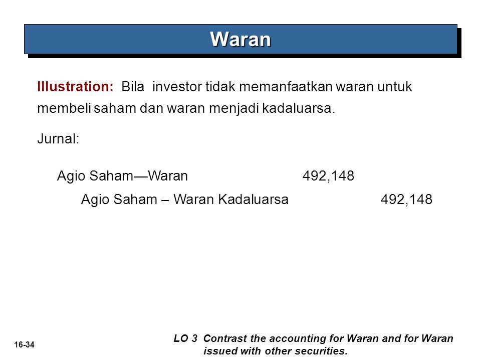 Waran Illustration: Bila investor tidak memanfaatkan waran untuk membeli saham dan waran menjadi kadaluarsa.