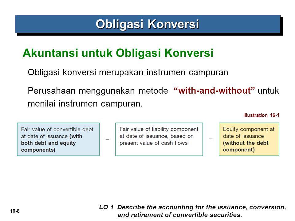 Obligasi Konversi Akuntansi untuk Obligasi Konversi